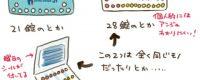 日本で選択できる避妊方法 (2) 低用量ピルのこと