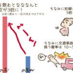 低用量ピルとリスク